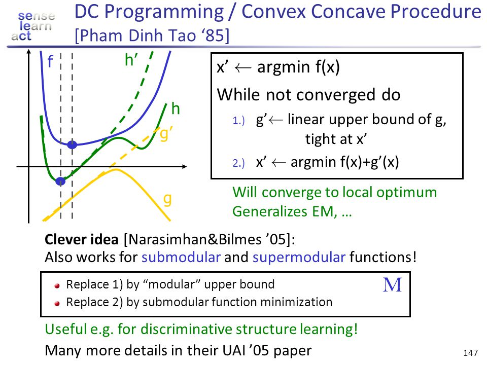 DC Programming / Convex Concave Procedure [Pham Dinh Tao '85]